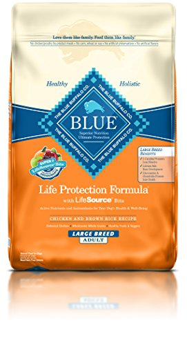blue buffalo dog food reviews 2017